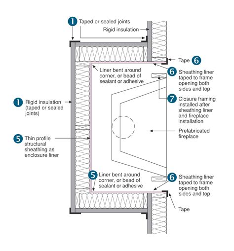 fireplace plan draft stopping and air barrier at fireplace enclosure