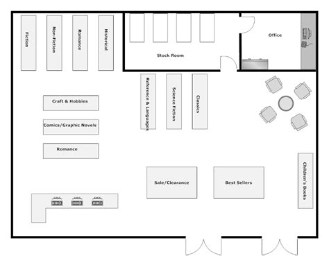 Free Cad Floor Plans bookstore layout