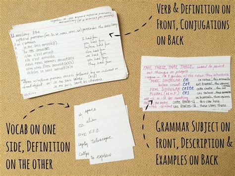 how to make effective flash cards how to make smart and efficient flashcards whatever
