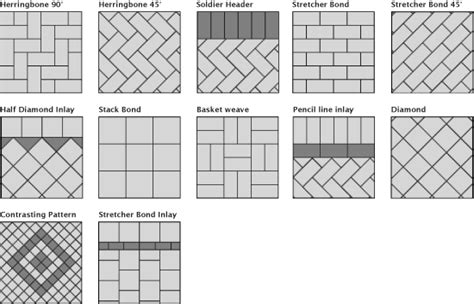 block paving patio designs beautiful leigh driveways leigh block paving patios