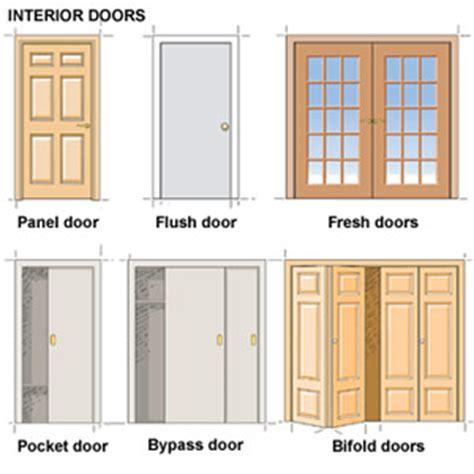 exterior door types door types and styles selecting doors windows for your