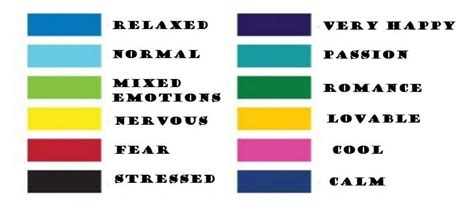 mood colors meaning mood ring colors meanings color chart and if they really