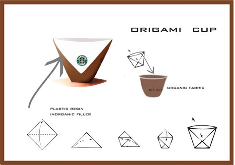 origami paper cup origami paper cup drink sustainably betacup jovoto