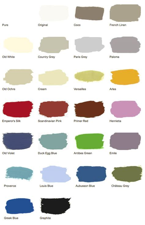 chalk paint in colors the b sloan chalk paint china cabinet