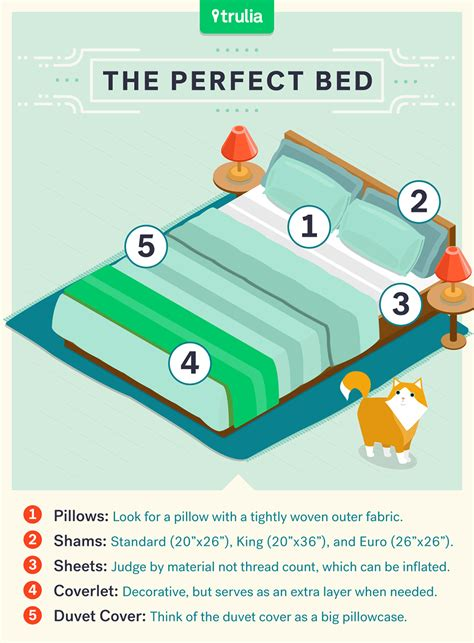 how to buy bed sheets how to buy bed sheets like a grown up at home