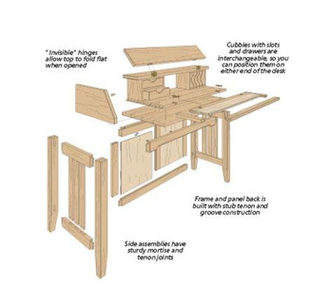 computer desk woodworking plans notebook computer desk woodsmith plans