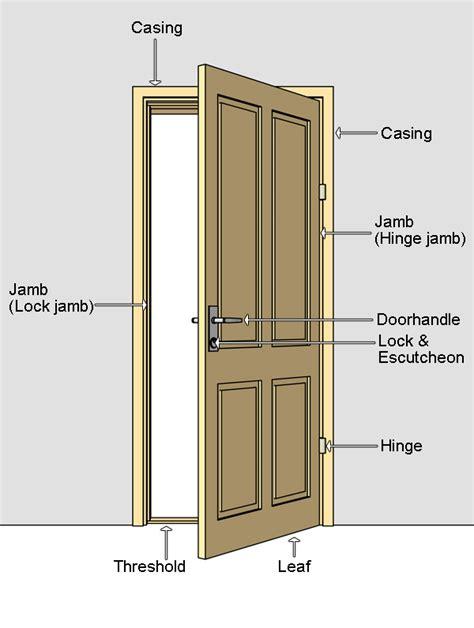 exterior door parts parts of a hinged door door nomenclature