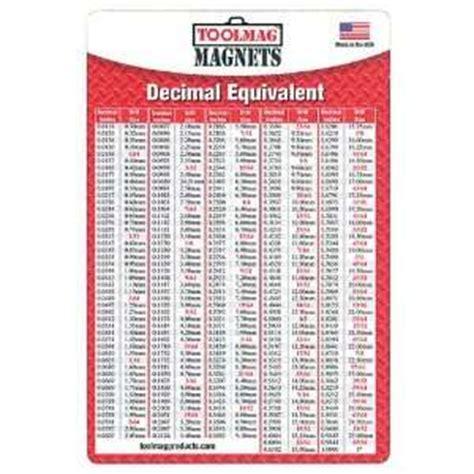 decimal house 28 decimal house 28 decimal house 1 decimal land