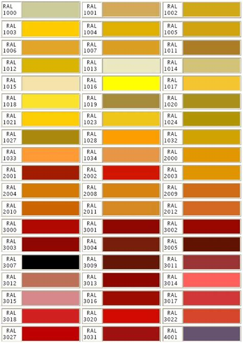 behr paint color codes ral color guide pictures to pin on pinsdaddy