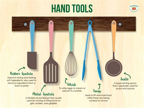 tools and equipment kitchen tools and equipment monte philippines