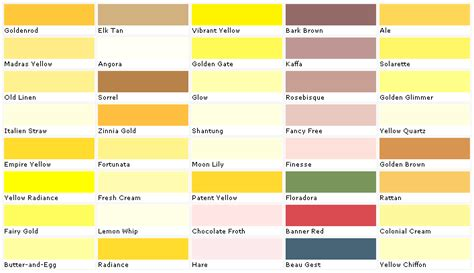 paint colors for yellow pratt and lambert colors house paint color chart chip