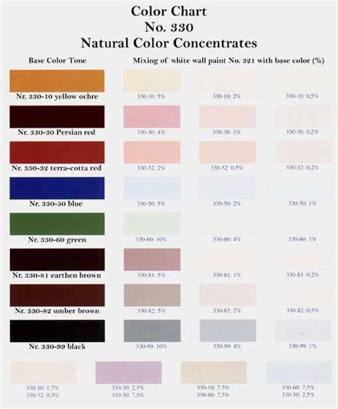 behr paint color lookup behr bedroom paint color chart ask home design