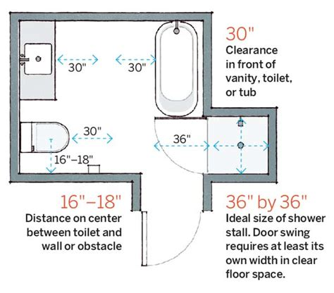 room measurements 64 important numbers every homeowner should chico