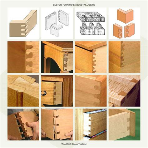 woodworking dovetail joints half blind dovetails