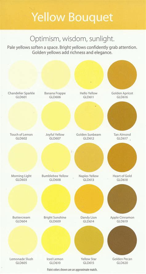 paint colors for yellow glidden paint walmart yellow bouquet bumblebee yellow