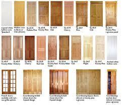 different types of interior doors various types of interior doors top oriolgarcia home design