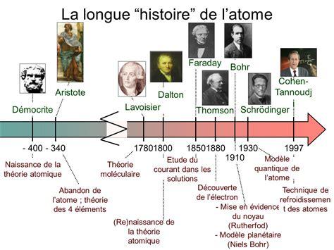 histoire de l la longue histoire de l atome ppt t 233 l 233 charger