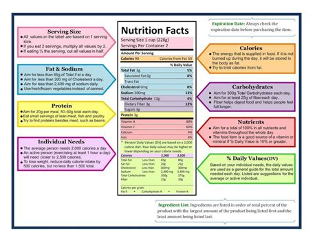 read info advocare the 24 day challenge how to read nutrition