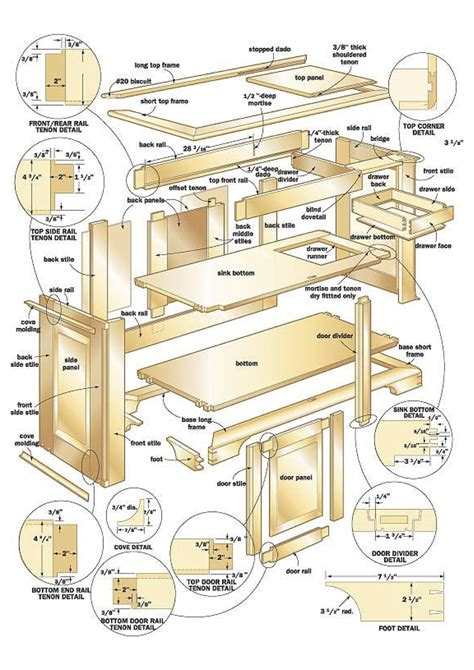 woodworking plans and projects pdf pdf diy wood plans wood projects for