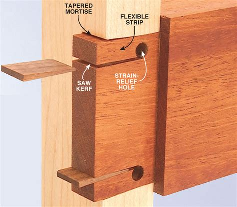 woodworking mortise and tenon wedged mortise and tenon popular woodworking magazine