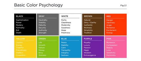 how to color how to copy the colors of the web s top brands social