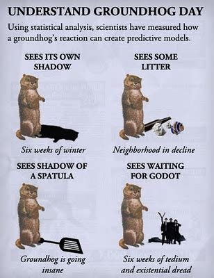 groundhog day moment meaning bb 02 01 2012 03 01 2012