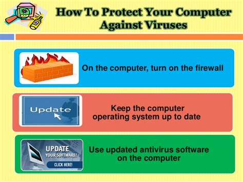 against the computer computer virus