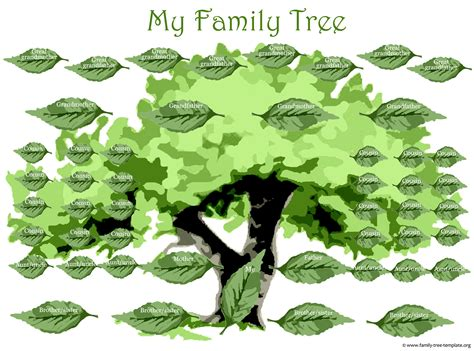 large tree template family tree template family tree template large