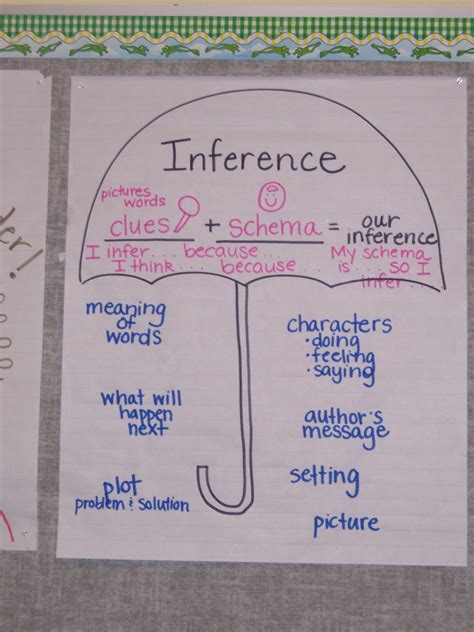 picture books for teaching inference the runner i anchor charts