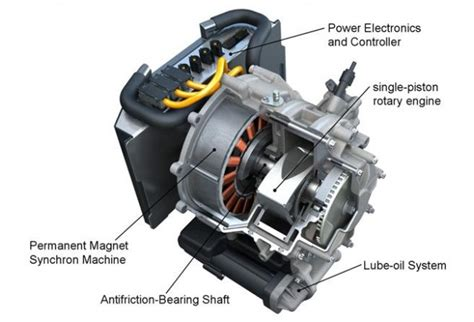 Electric Engine by Will Ev Range Extenders Give Rise To A Rotary Renaissance
