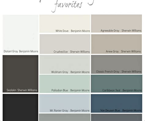 sherwin williams paint store colors multipurpose markets ward painting health care services to
