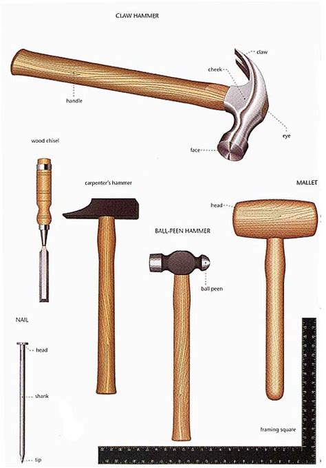woodworking tools names 23 excellent woodworking tools names egorlin