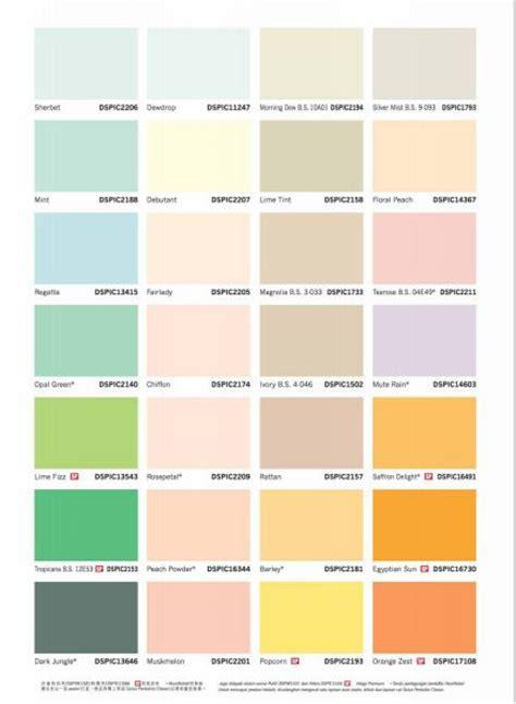 Dulux Paint Color Trends 2014 Dulux Paint Color Trends