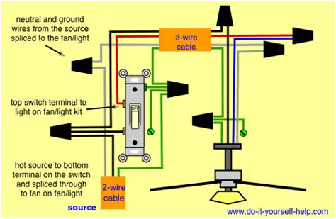 ceiling fan wiring with light wiring diagrams for a ceiling fan and light kit do it