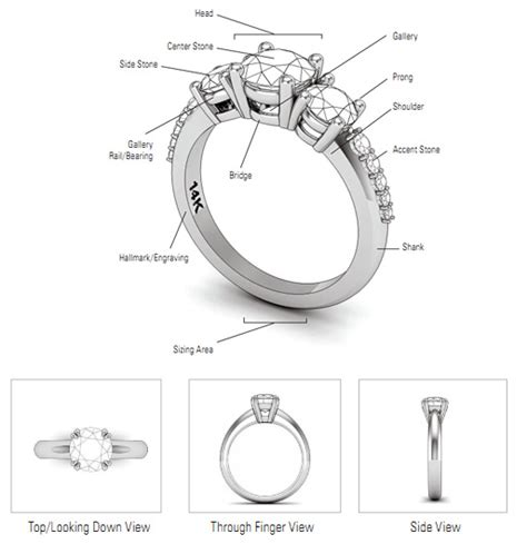 jewelry terms anatomy of a ring