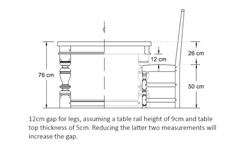 normal desk height what is the ideal dining table and chair height