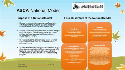 the asca national model a framework for school counseling programs 3rd edition virginia career view vsca ppt