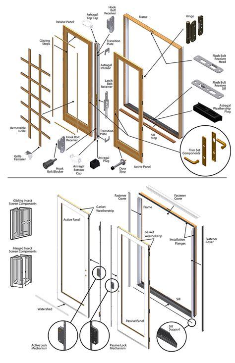 exterior door parts 400 series frenchwood patio door parts diagram