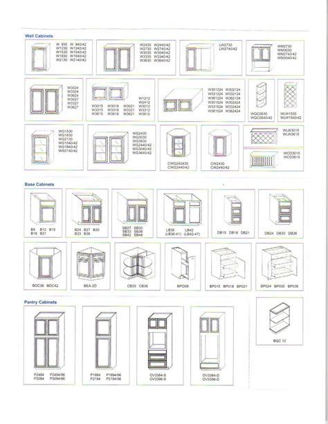 standard kitchen cabinet dimensions kitchen cabinet sizes kitchen design ideas
