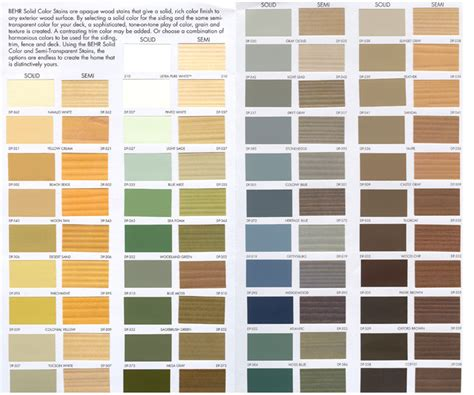 home depot paint olympic composite deck composite deck stain behr