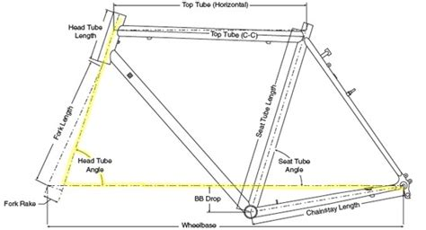 Make Your Own Canopy understanding bicycle frame geometry cyclingabout