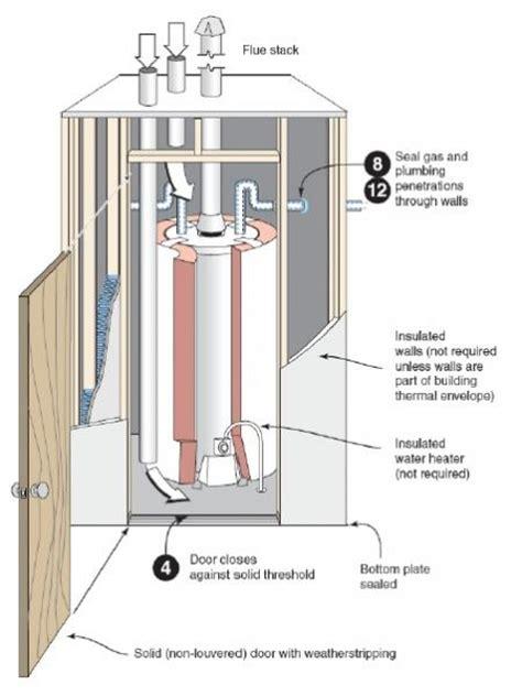 water heater closet door water heater venting doityourself community forums