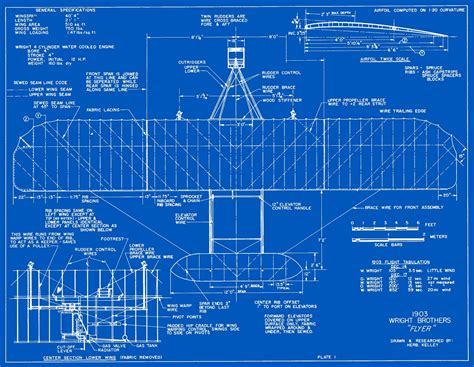 building blueprint maker 1903 wright flyer blueprints free