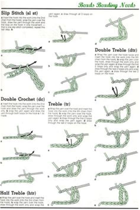 how to knit guide stitch guide standard abbreviations used with crochet