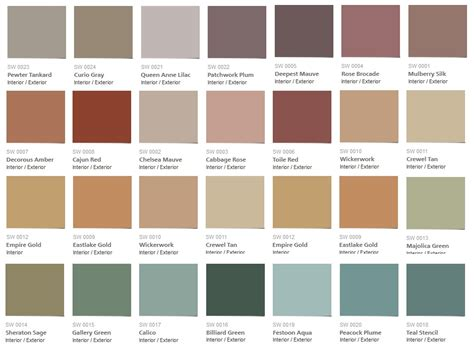 chalk paint colors at sherwin williams index of images bath