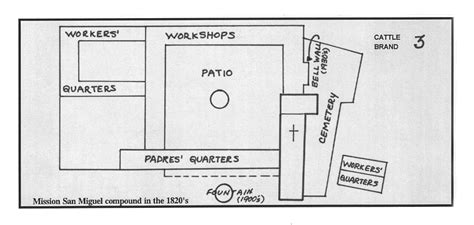 san gabriel mission floor plan san gabriel mission floor plan 28 images san gabriel