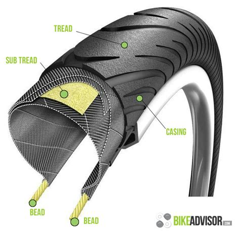 bead of a tire bicycle tires mountain bike tires road bike tires guide