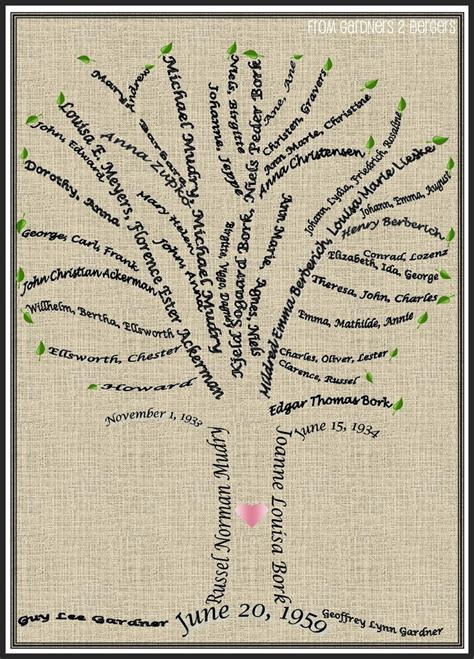 family craft projects from gardners 2 bergers family tree word tutorial