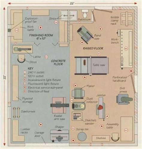 woodworking shop plans woodworking shop designs woodworking projects plans