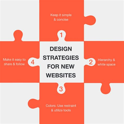 homepage design tips 8 basic design tips for new websites addthis